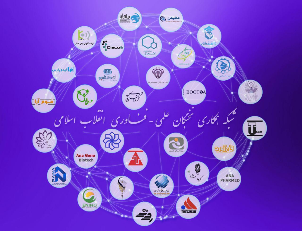 شبکه همکاری